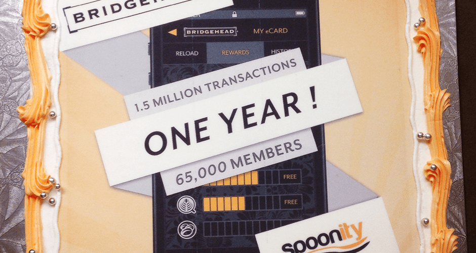 One Year – 1.5 Million Transactions