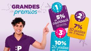 programa-fidelizacion-cashback-pedidos-online-ecuador